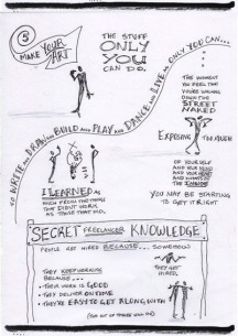 Neil Gaiman Speech - 'Make Good Art' - Sketchnotes 4