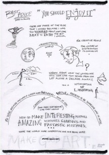 Neil Gaiman Speech - 'Make Good Art' - Sketchnotes 5